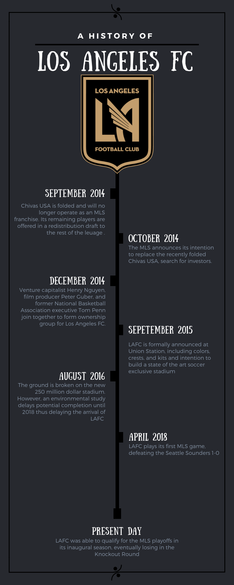 Pizza History Timeline Infographic-2