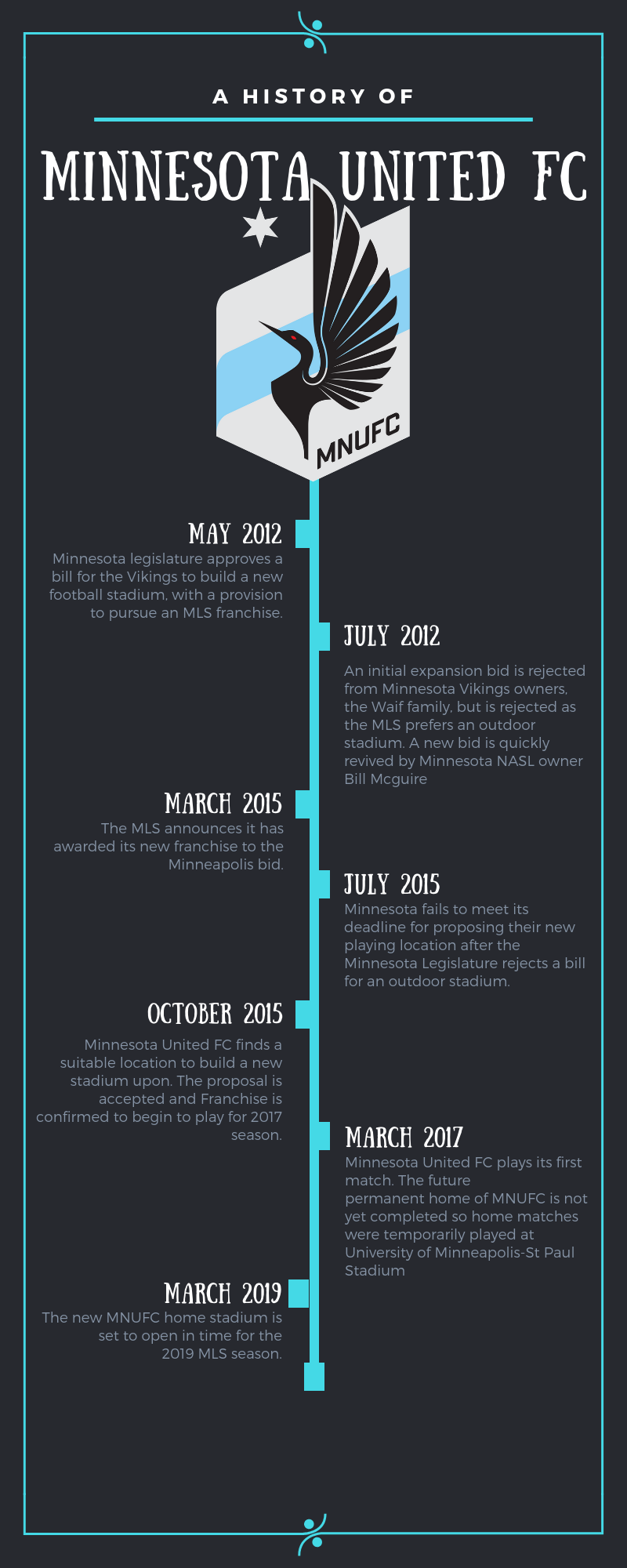 Pizza History Timeline Infographic-3
