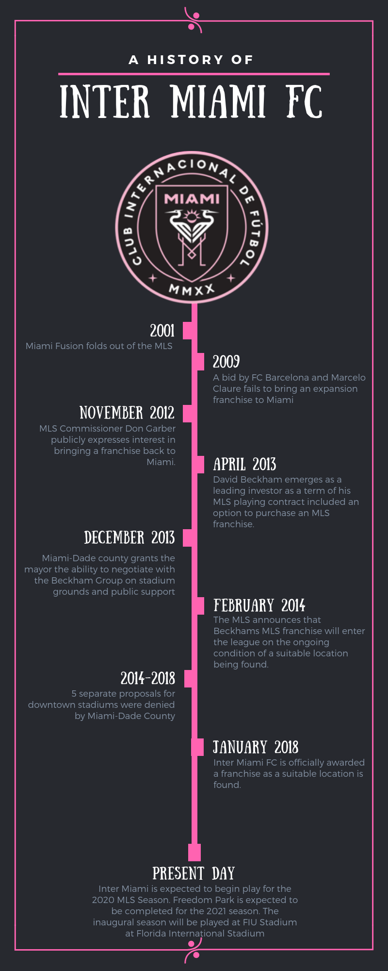 Pizza History Timeline Infographic-5